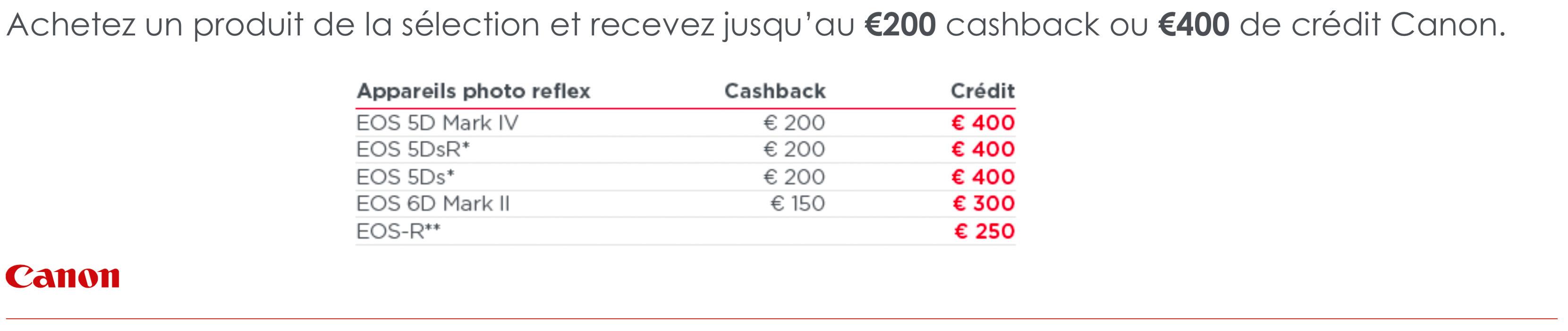 Crédit & Cashback Botiers Canon
