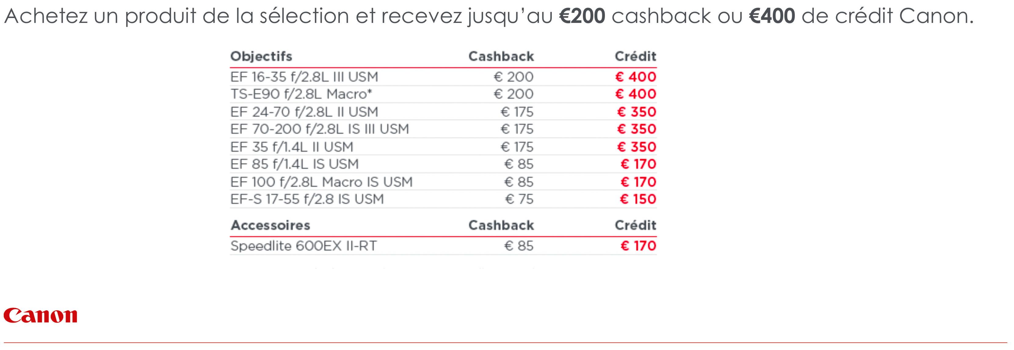 Crédit & cashback Optique pro Canon